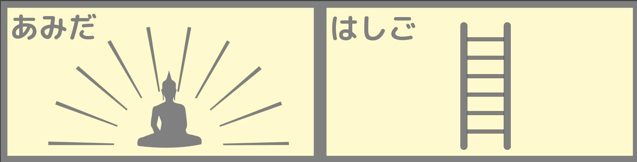 あみだくじの語源3