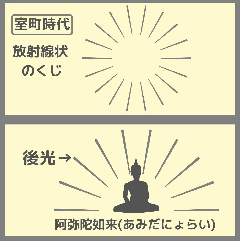 あみだくじ_語源・由来